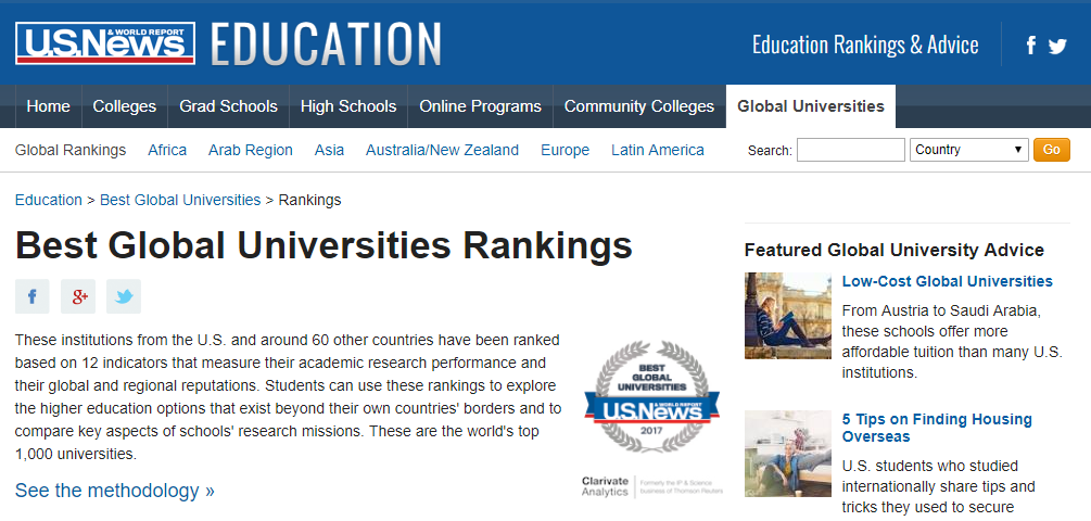 留学攻略:盘点留学准备中最重要的10大榜单!